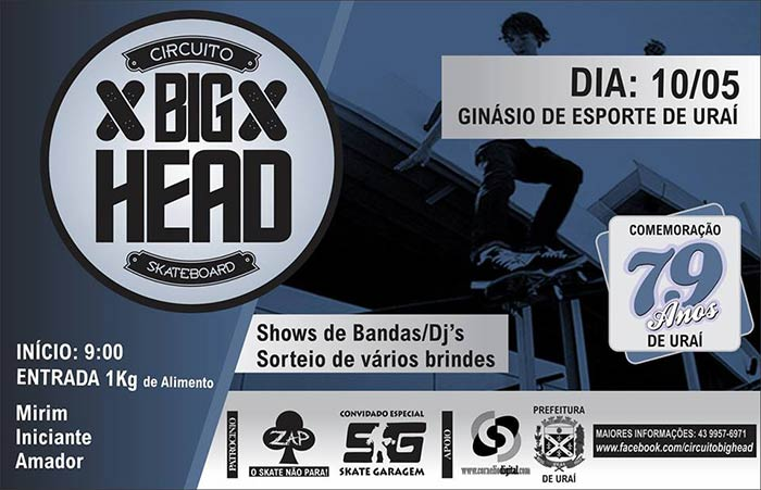 Circuito Big Head de Skate